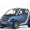 Lorinser Smart ForTwo 2008