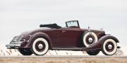 Lincoln Model KA Convertible Roadster 1934