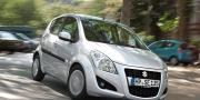 Suzuki splash active plus 2013
