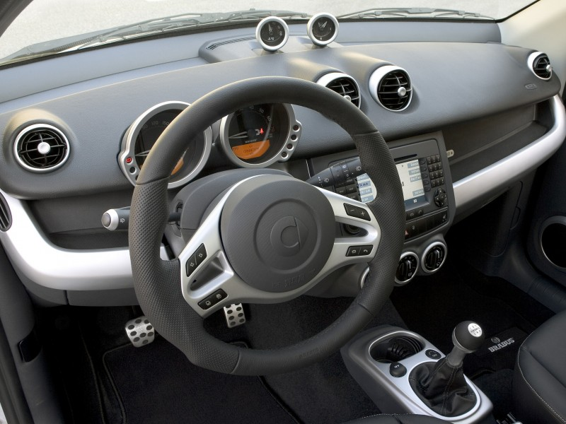 Smart Forfour (W454) - Wikiwand
