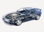 Porsche 928 gts 1992-95 Photo 01