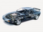 Porsche 928 s4 coupe 1987-92 Photo 01