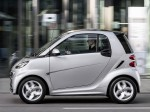 Smart ForTwo Edition Citybeam 2014 Photo 05